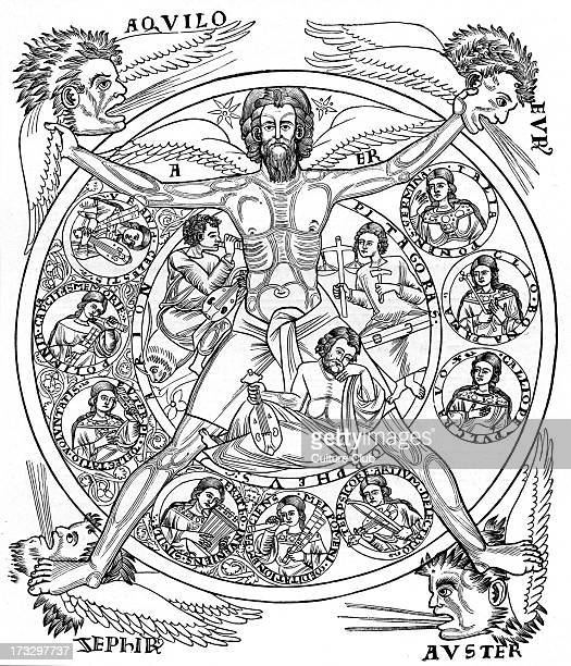The Nine Muses inspiring Arion Orpheus and Pythagoras under the auspices of Personified Air source of all Harmony' After miniature in 'Liber...