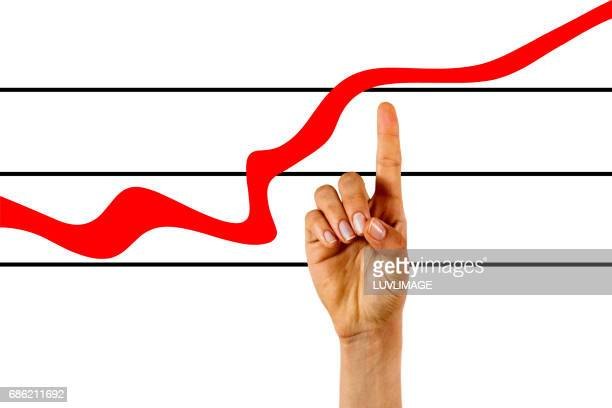 Pointing out growth in positive data on a curve.