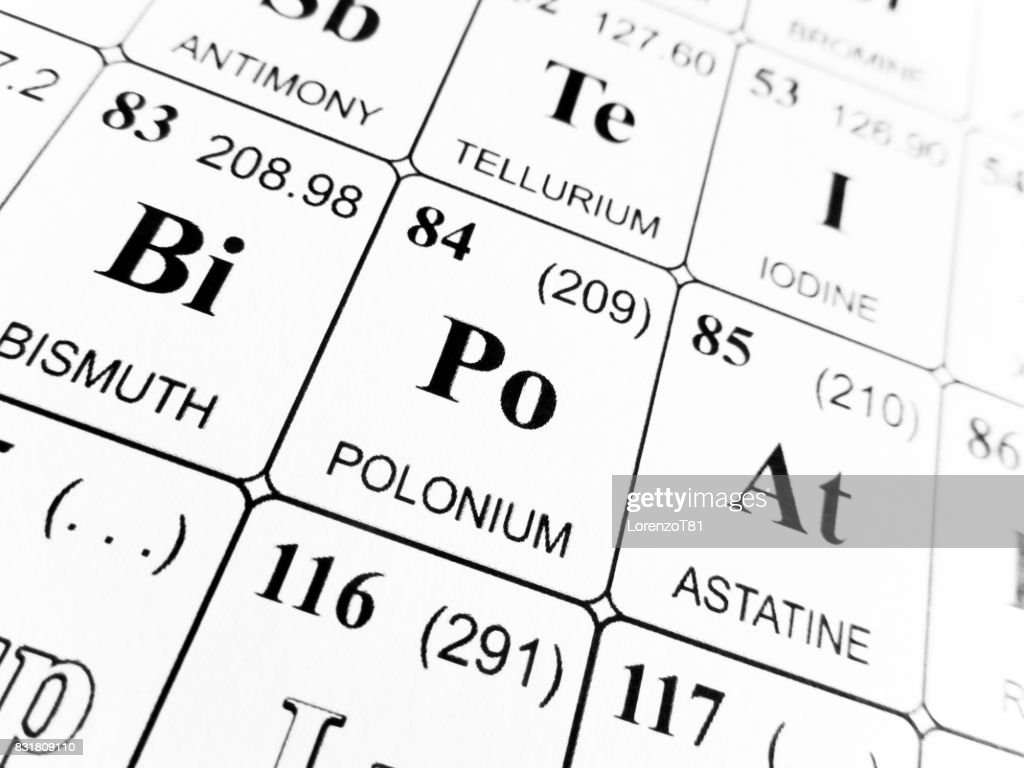 Polonium On The Periodic Table Of The Elements Stock Photo Getty