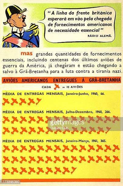 Portuguese anti-German postcard. Illustration and chart demonstrationg strength of USA's support for British military. Hitler : 'A linha da frente...