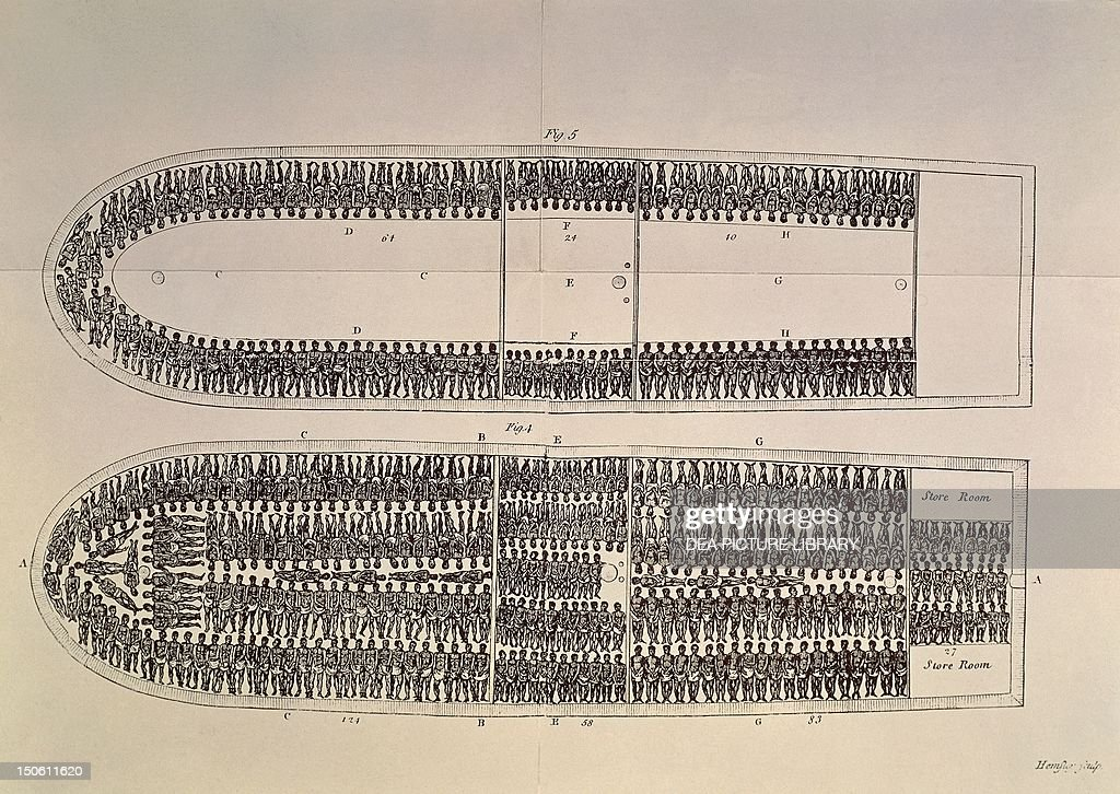Positioning of slaves on a slave ship, 1786, illustration from Abolition of the slavetrade, 1808, London. Slavery, England, 18th century.
