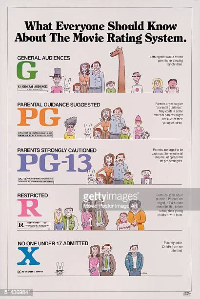 A poster displaying the Motion Picture Association of America film rating system circa 1987