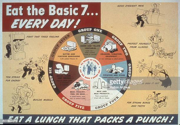 Poster entitled 'Eat The Basic 7Every Day' offers suggestions from a 'pie chart' on various types of foods to eat for healthy nutritian accompanied...