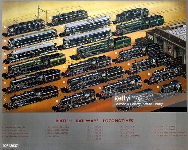 Poster produced for British Railway which shows the range of steam diesel and electric locomotives used by the company with a key below whch...