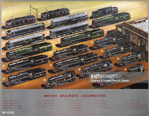 Poster produced for British Railways , showing illustrations of 21 examples of the company's locomotives, with information regarding each one...