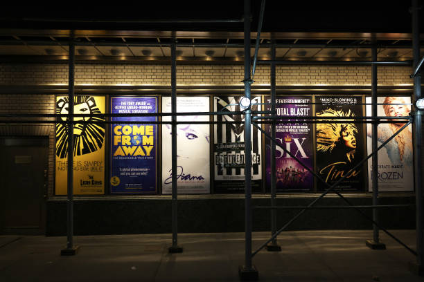 NY: Broadway Shows To Open Back Up On September 14