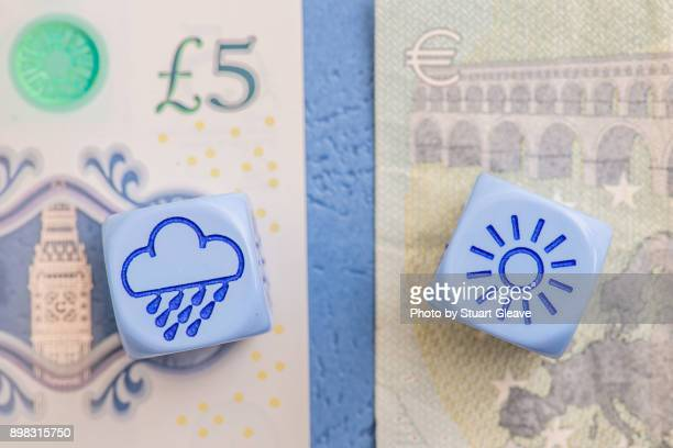 Pound and Euro forecast