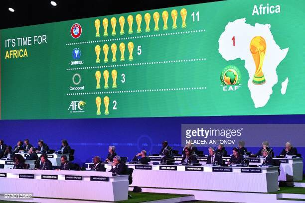 Presentation of the Morocco 2026 bid during the 68th FIFA Congress at the Expocentre in Moscow on June 13 2018