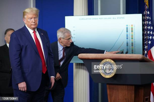 President Donald Trump looks on as Director of the National Institute of Allergy and Infectious Diseases Anthony Fauci points to a graphic during the...