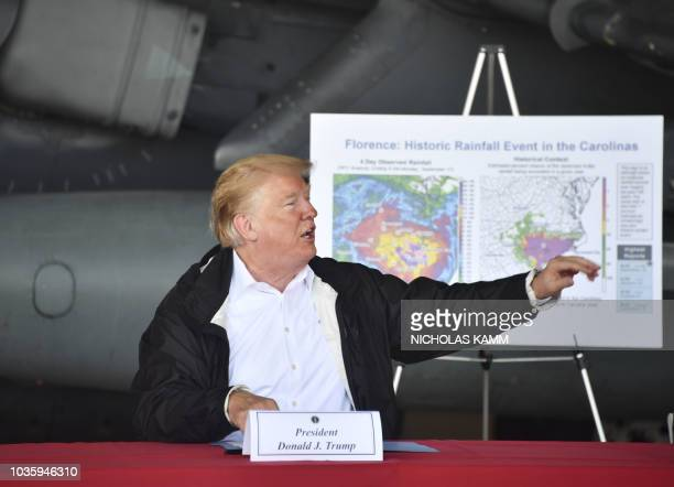 US President Donald Trump speaks at Marine Corps Air Station Cherry Point North Carolina on September 19 2018 US President Donald Trump arrived in...