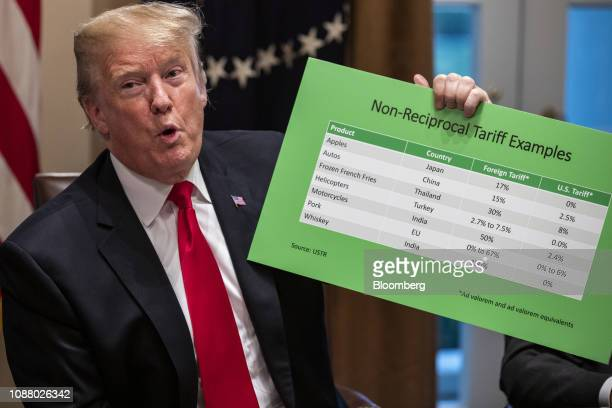 President Donald Trump speaks while holding a chart illustrating non-reciprocal tariff examples during a meeting in the Cabinet Room of the White...