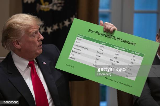 US President Donald Trump speaks while holding a chart illustrating nonreciprocal tariff examples during a meeting in the Cabinet Room of the White...