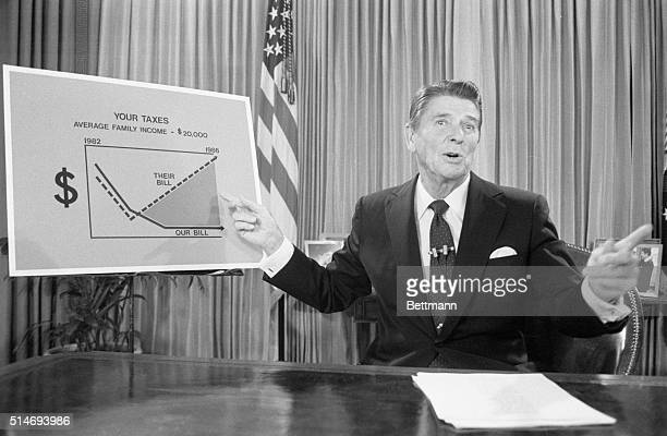President Reagan speaks about taxation programs for the private American citizen.