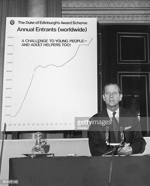 Prince Philip holds a press conference at Buckingham Palace to mark the 20th anniversary of the Duke of Edinburgh Award Scheme 24th February 1976