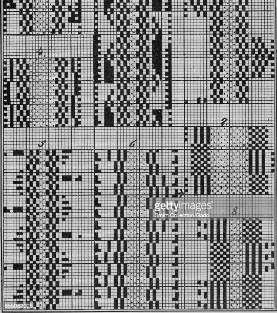 Printed punch card used to program a Jacquard Loom an early example of industrial automation Jacquard looms use the patterns punched on a card to...