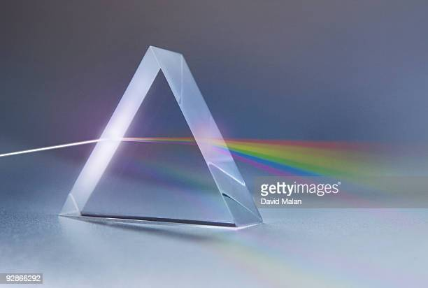 prism with colour spectrum refraction
