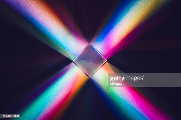 Prism with X-shape Spectrum