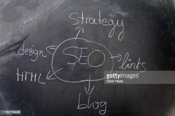 seo process in blackboard - 検索エンジン ストックフォトと画像