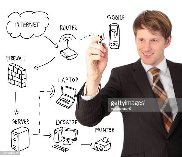 IT professional drawing a computer network