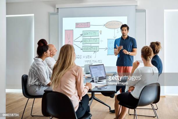 professional giving presentation in board room - employee engagement stock pictures, royalty-free photos & images