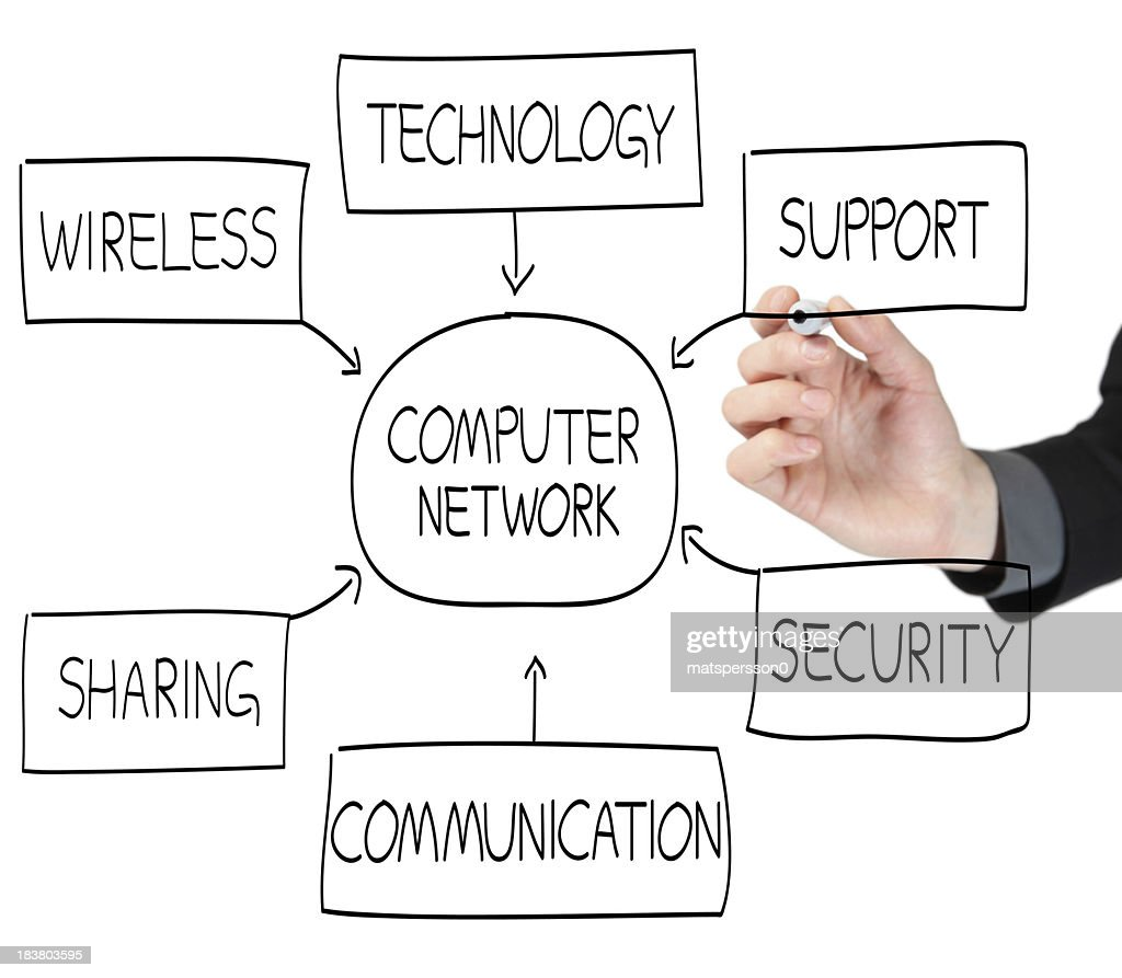 It professional writing a computer network flowchart stock photo it professional writing a computer network flowchart stock photo nvjuhfo Image collections