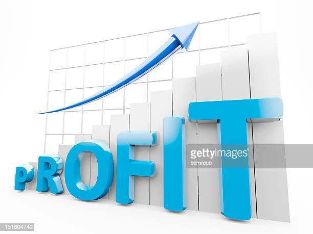 Gewinn Graph