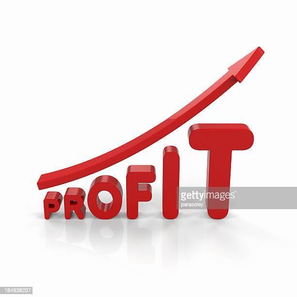 Croissance des profits
