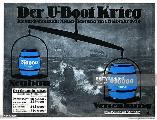 Propaganda poster on submarine warfare Germany World War I Private collection