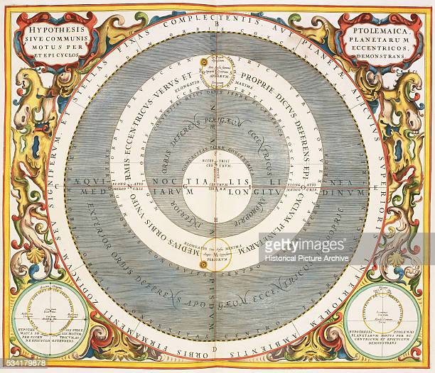 Ptolemaic System from The Celestial Atlas by Andreas Cellarius