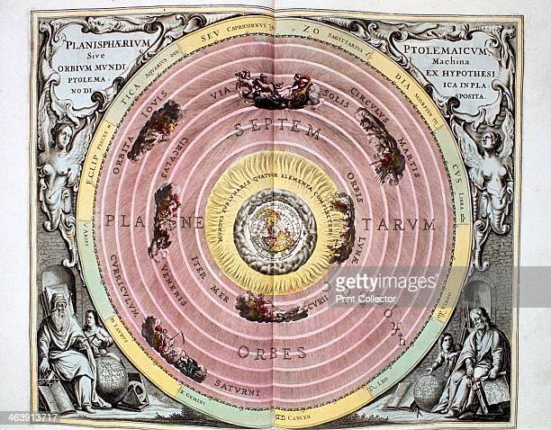 Ptolemaic system of the Universe 1708 Earth surrounded by water air and fire and the spheres of the planets and stars Proposed by Claudius Ptolemy in...