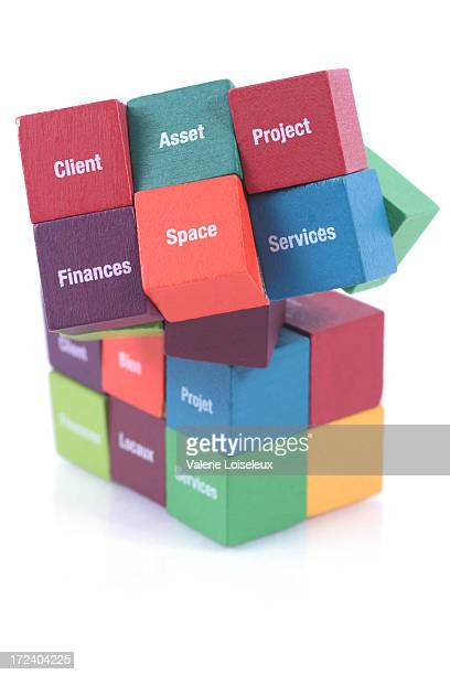 Puzzle cube with business words