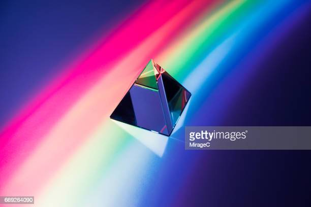Pyramid Prism and Spectrum Concept