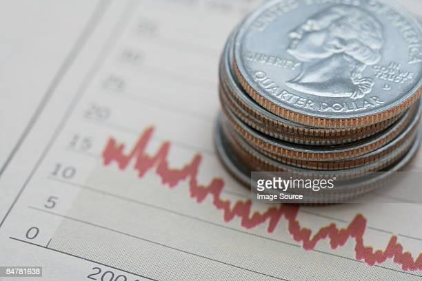 Quarter dollars on graph