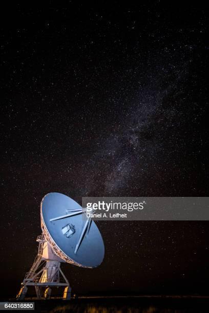 Radio Telescope and the Milky Way Galaxy