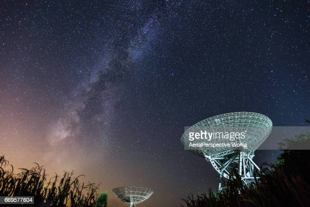 Radio telescopes observe the Milky Way
