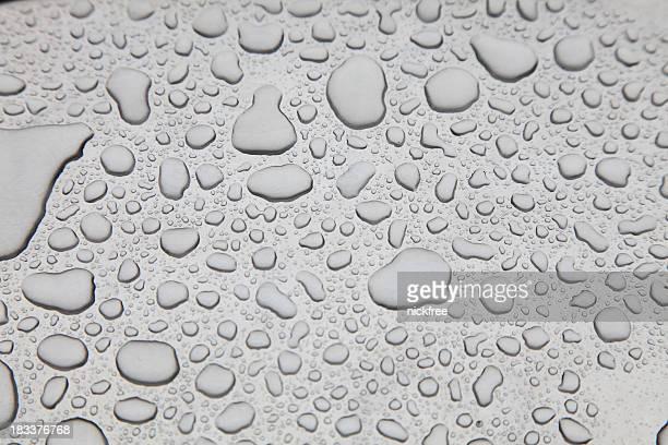 Raindrops の質感