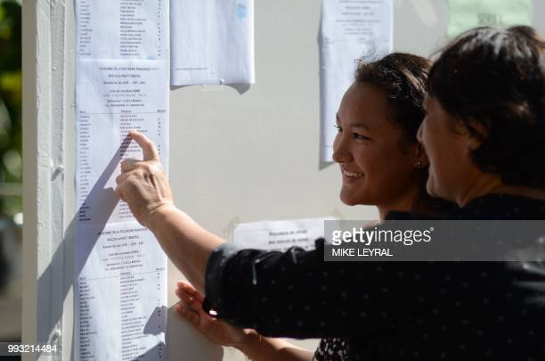 Ranitea Gobrait, student of the graduating class at the private 'La Mennais' high school, shows the exam results to her mother in Papeete on July 6,...
