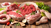 raw meats ingredients