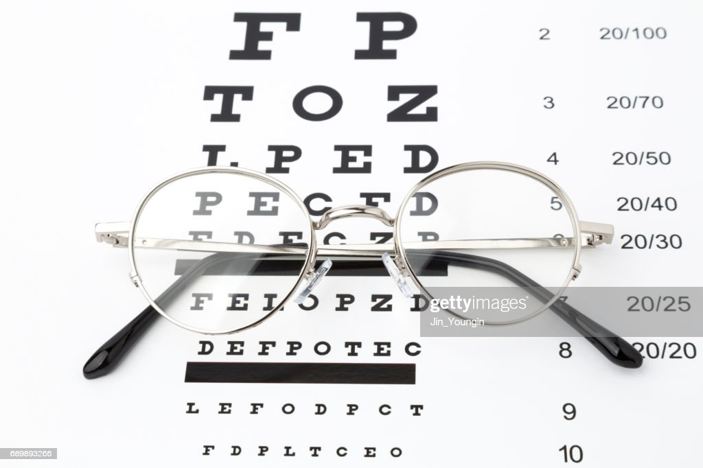 Reading Glasses With Eye Chart Isolated On White Stock Photo Getty