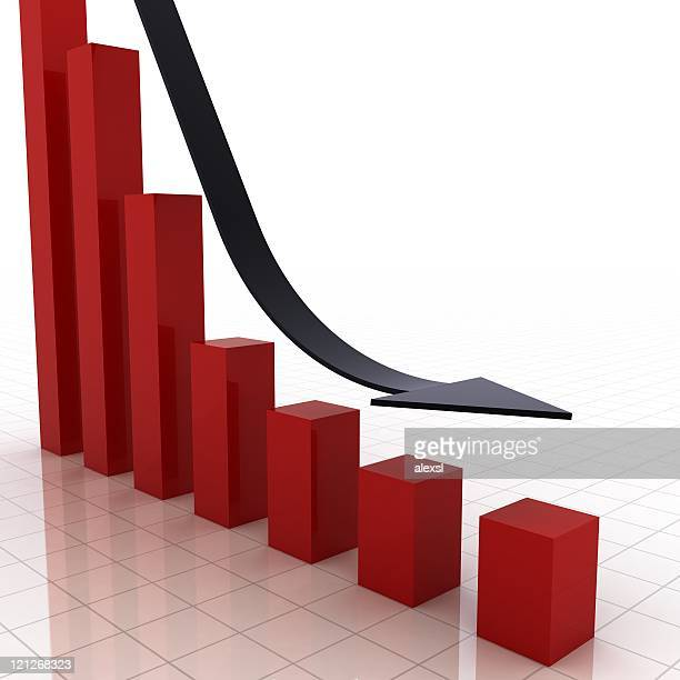 recession chart - degeneration stock photos and pictures