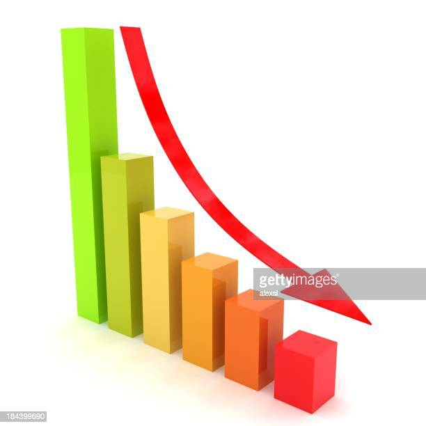 De recesión cuadro