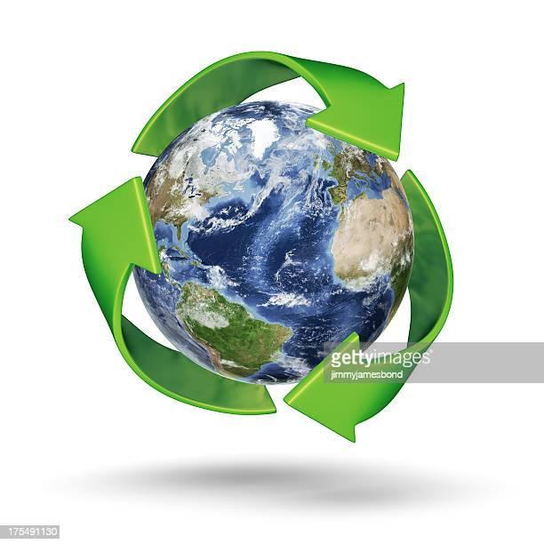 Recycling Erde-Atlantischer Ozean