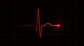 Red EKG On Black Background
