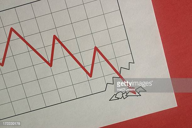 Red line graph exemplifying rock bottom limit