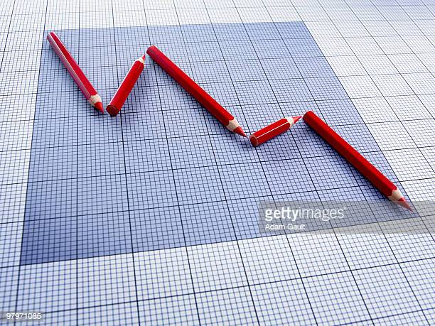 red pencils forming declining graph - decline stock pictures, royalty-free photos & images