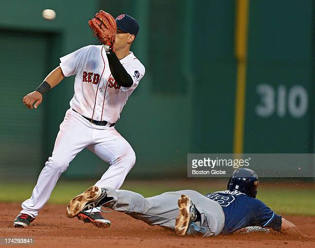 Red Sox shortstop Jose Iglesias takes the throw but it is too late and the Rays' Ben Zobrist has a third inning stolen base The Boston Red Sox hosted...