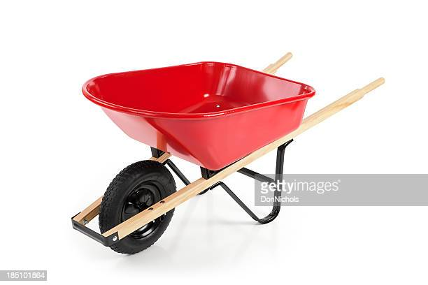 Red wheelbarrow against a white background