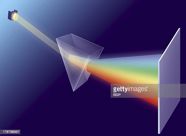 Refraction Of Light Prism Breaks Up White Light Into Its Constituent Spectral Colors
