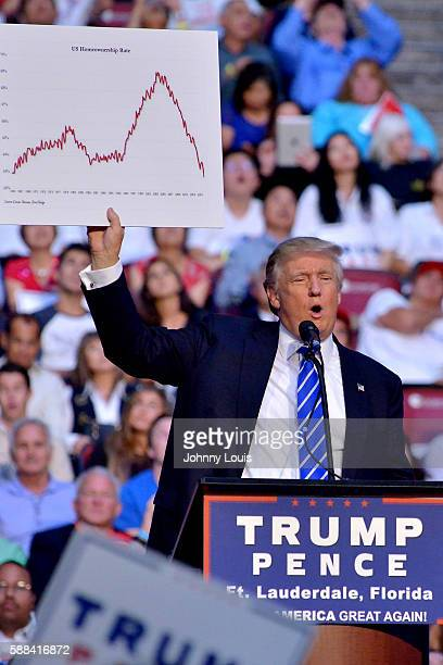 Republican presidential candidate Donald JTrump addresses the audience during a campaign event at BBT Center on August 10 2016 in Sunrise Florida