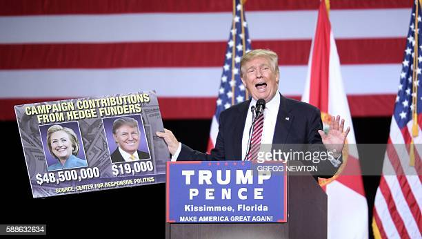 Republican presidential candidate Donald Trump holds up a placard while addressing supporters during a campaign rally at Silver Spurs Arena, inside...